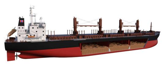 Ovatio Shipping Co SA » Operating